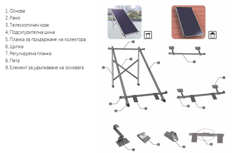 Монтажни конструкции за панел-колектори SUNSYSTEM PK ST/SL