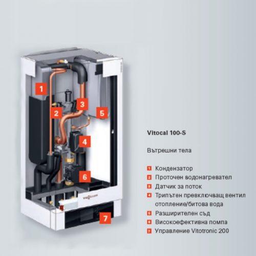 термопомпа Viessmann Vitocal 100S