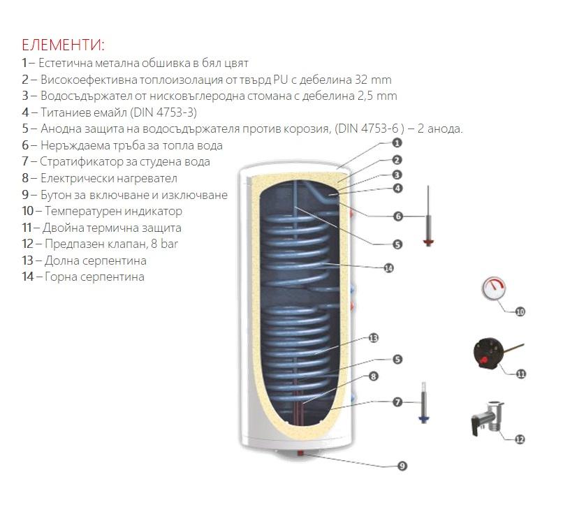 бойлер Sunsystem BBVS2520