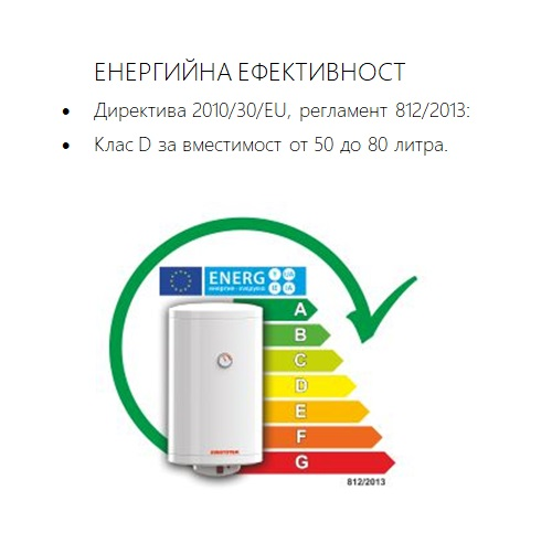 бойлер Sunsystem MBV EL SLIM NH