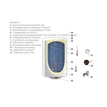 бойлер Sunsystem MBV EL